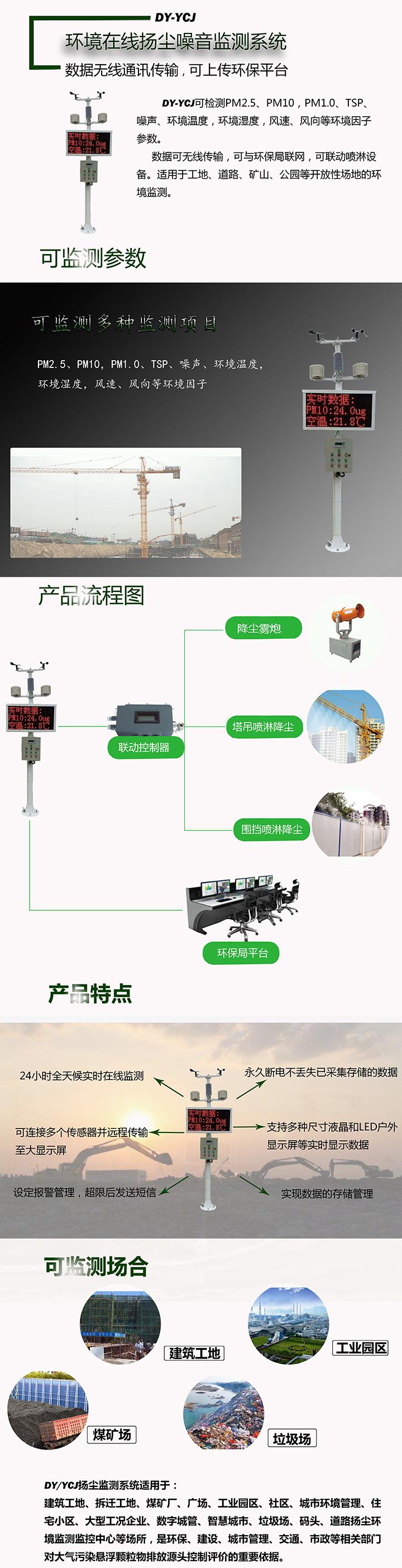 在线扬尘噪声监测系统